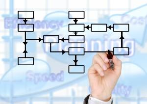 planning gestion de projet