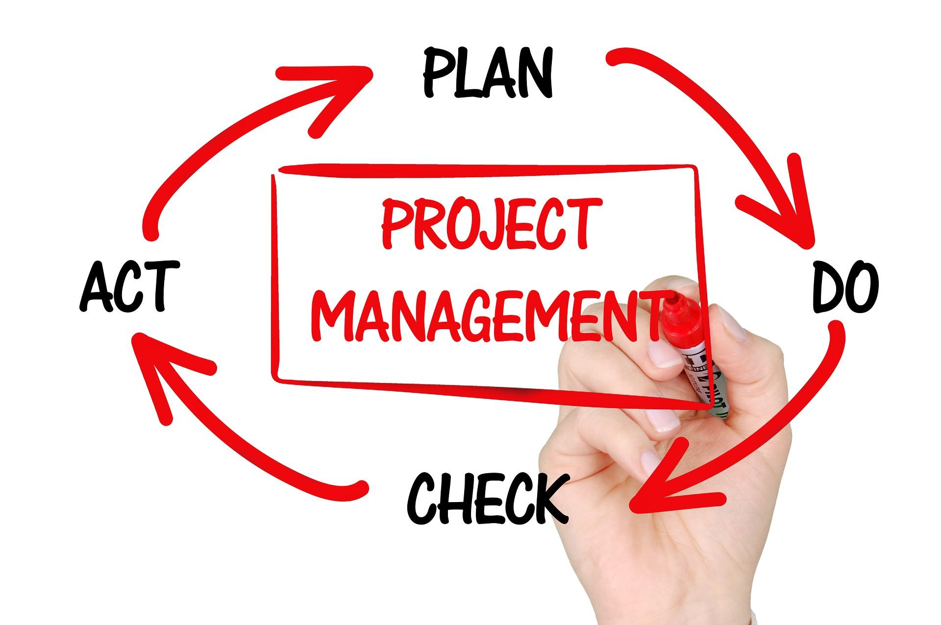 Gestion de projet : 5 conseils pour réussir un projet digital